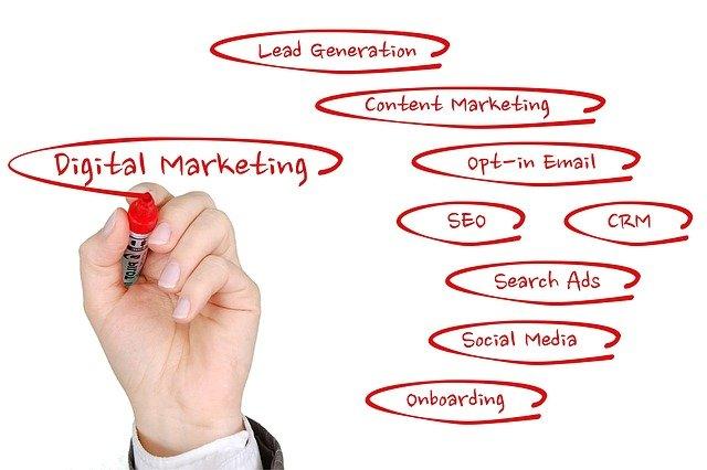 marketingova stretegia